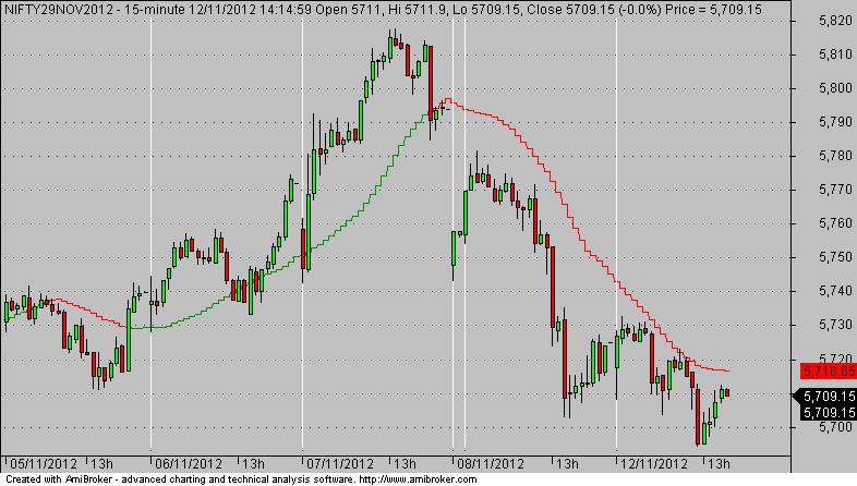 Flipit indicator forex mt4