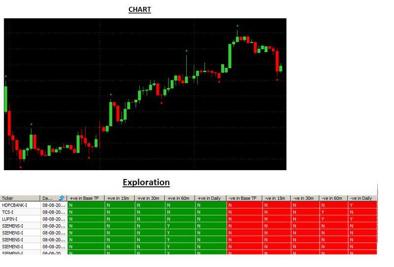 Breakout trading system for amibroker - KPL Swing - Breakout Trading