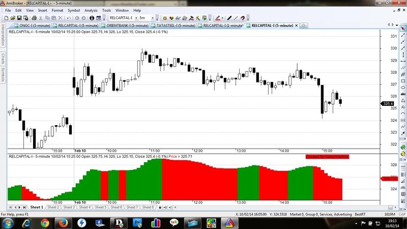 Heikin ashi trading system amibroker