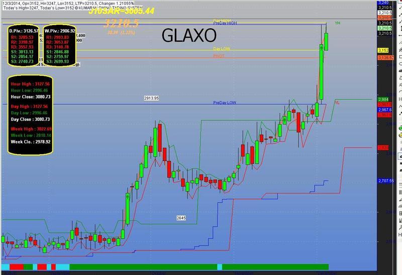 day trading system afl crypto broker belgium