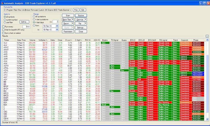 Forex Pivot Points  Free Daily Pivot Points and Camarilla
