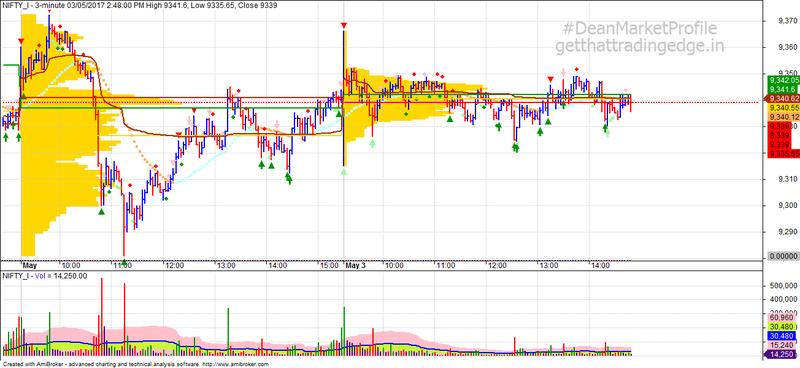 Market volume profile mt4